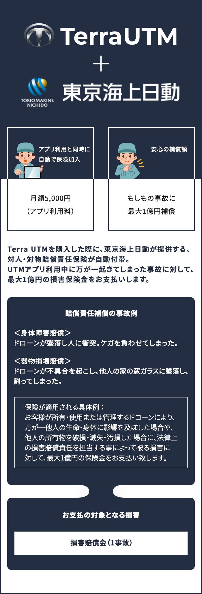 insurance_info